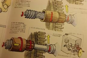 『道具と機械の本』新装版を買え